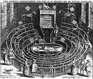 Théâtre anatomique de Leyde